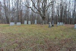James  Bane  Price  Cemetery