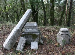 Faught Cemetery
