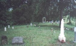 Brandenburg-Quillen Cemetery