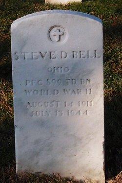 Steve D Bell