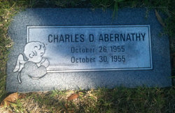 Charles David Abernathy