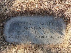 Warren Francis Bailey