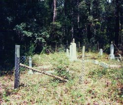 Cooksey Family Cemetery