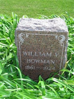 William Bowman