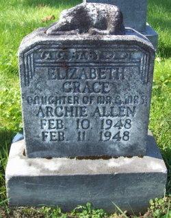 Elizabeth Grace Allen
