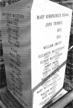 John Moffett, Jr