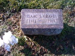 Isaac S. Graves