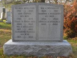 Martha A. <i>Mullison</i> Hunlock Woodruff