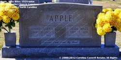 Julia Anne <i>Miles</i> Apple