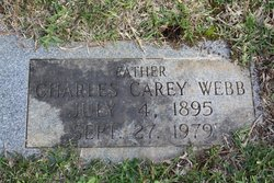 Charles Carey Webb