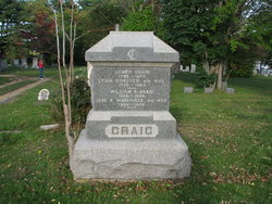 William R Craig