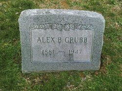 Alex B. Grubb