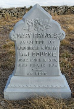 Mary Frances Malbourne