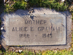 Alice Effie <i>Riggin</i> Graham