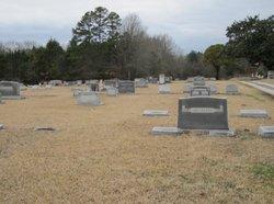 Verona Cemetery