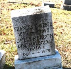 Julia E. Bacon