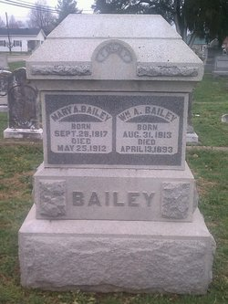 Mary A <i>Bond</i> Bailey