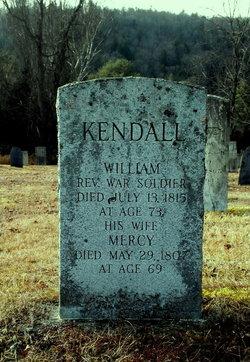 William Kendall