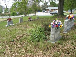Patterson Presbyterian Church Cemetery