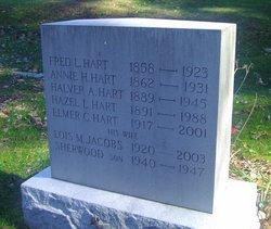Annie H. <i>Ripley</i> Hart