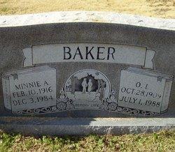 Minnie A Baker