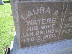 Laura A <i>Waters</i> Gettys