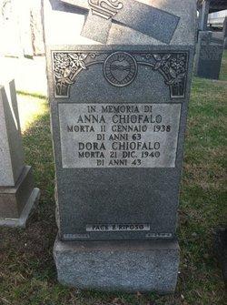 Anna Chiofalo