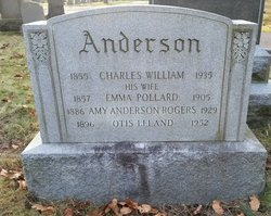 Emma <i>Pollard</i> Anderson