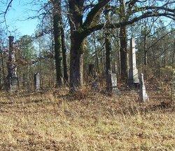 Faulk Family Cemetery
