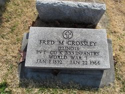 Pvt Fred M Crossley