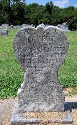 Ida Belle Alexander