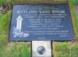 Betty Jane <i>Lund</i> Byrum