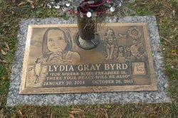 Lydia Gray Byrd