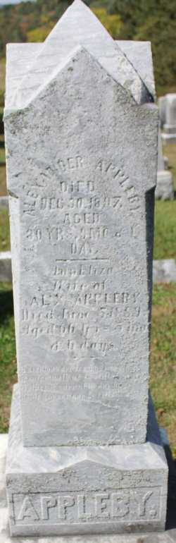 Ann Elizabeth <i>Jeffries</i> Appleby