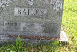 Kenneth S Bailey