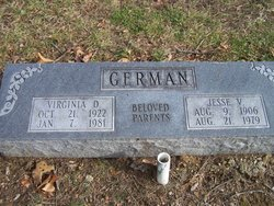 Virginia Derinda <i>Means</i> German