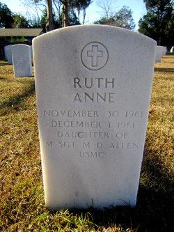 Ruth Anne Allen