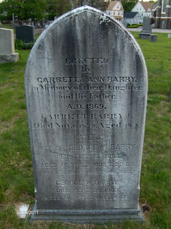 George W. Barry