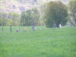 Bennett Bean Cemetery