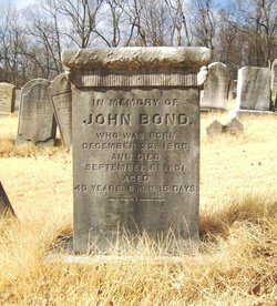 John Bond