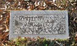 Myrtle Pounds