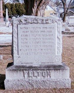 Mary P <i>Felton</i> Barnes