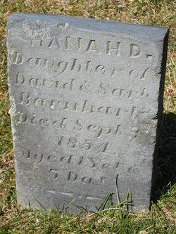 Hannah D. Barnhart