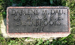 Darlene M Eastabrooks