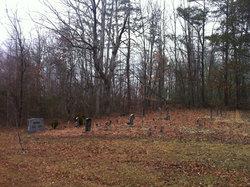 Mills, Carter, Anderson, Pigg Cemetery