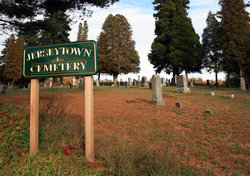 Jerseytown Cemetery