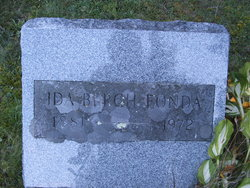 Ida <i>Bergh</i> Fonda
