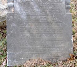 Mary Elizabeth Polly <i>Barnes</i> Greenstreet