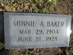 Minnie Alice <i>Mouser</i> Baker