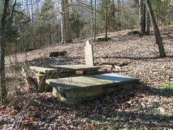 Legg/Coffman Cemetery